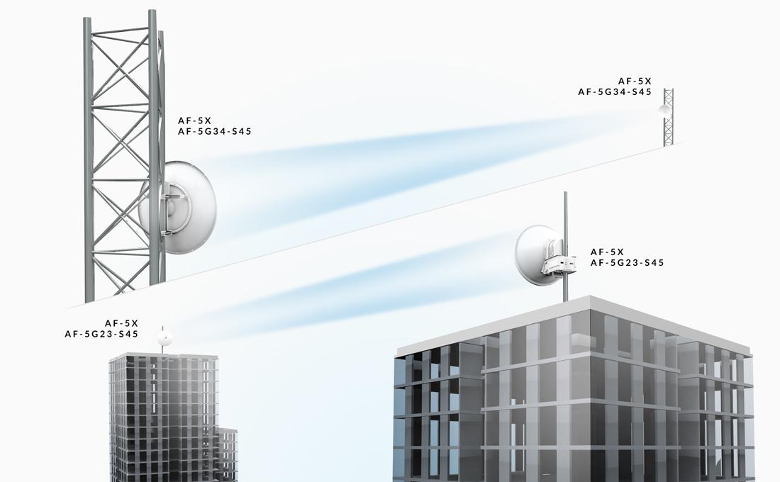 afx-antenna-compact-footprint