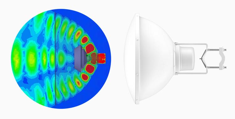 afx-antenna-rf-isolation