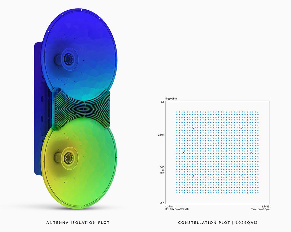 antenna-isolation-constellation-plot