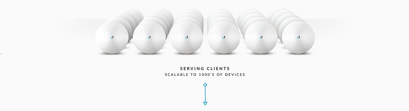 backhaul-1000-clients