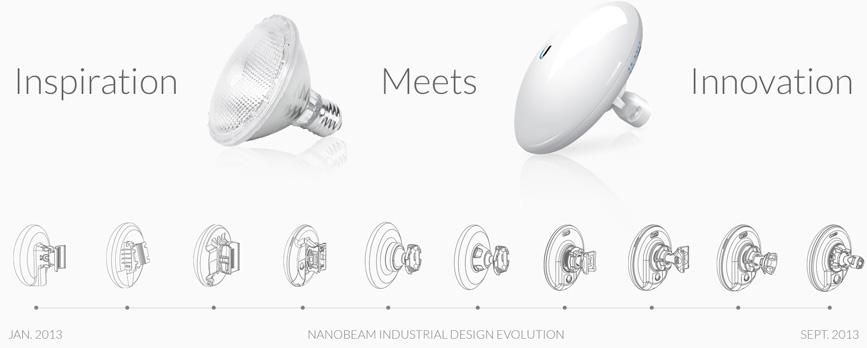nanobeam-ac-features-evolution